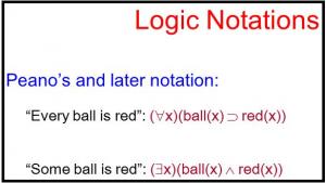 Peano's_Notations
