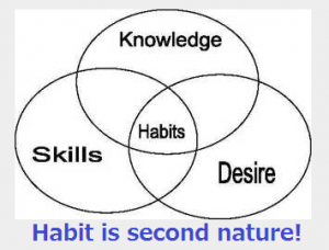 habit_is_second_natute