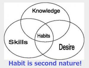 habit_is_second_natute