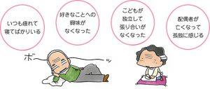 rojinsei_utubyou