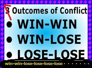3-Outcome-of-Conflict