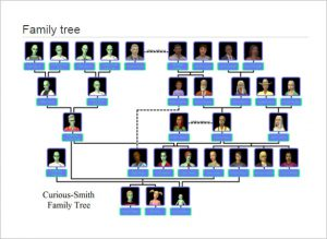 Curious-Large-Family-Tree-Template